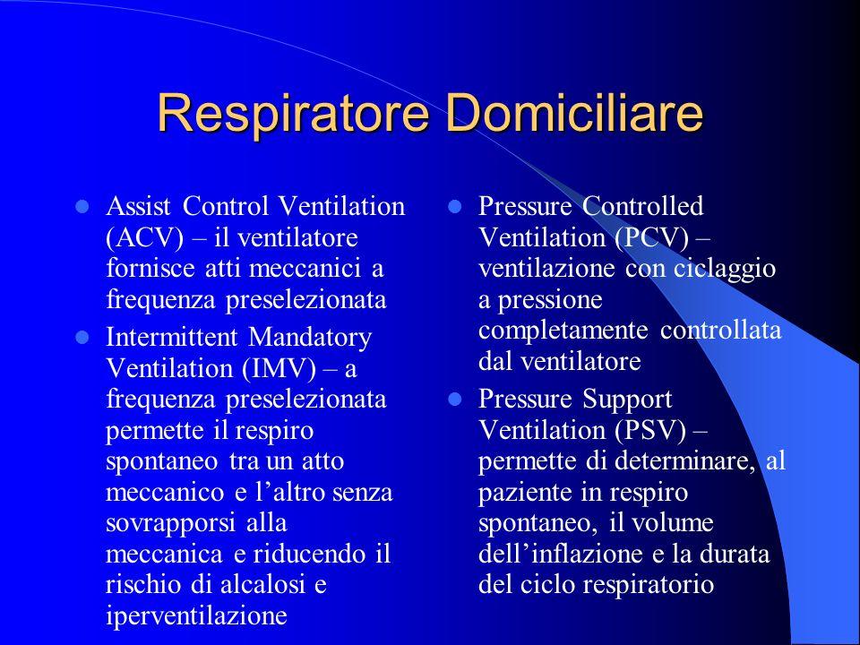 Respiratore Domiciliare Assist Control Ventilation (ACV) – il ventilatore fornisce atti meccanici a frequenza preselezionata Intermittent Mandatory Ve