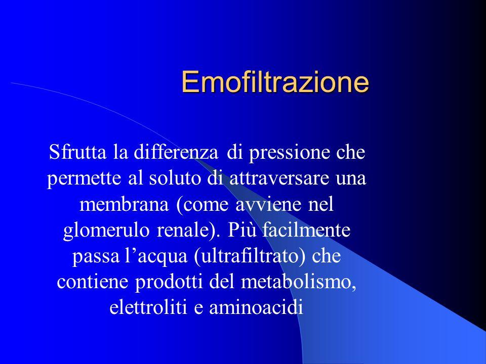 Emofiltrazione Sfrutta la differenza di pressione che permette al soluto di attraversare una membrana (come avviene nel glomerulo renale). Più facilme