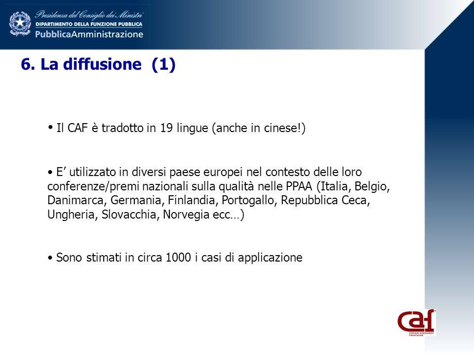 6. La diffusione (1) Il CAF è tradotto in 19 lingue (anche in cinese!) E utilizzato in diversi paese europei nel contesto delle loro conferenze/premi