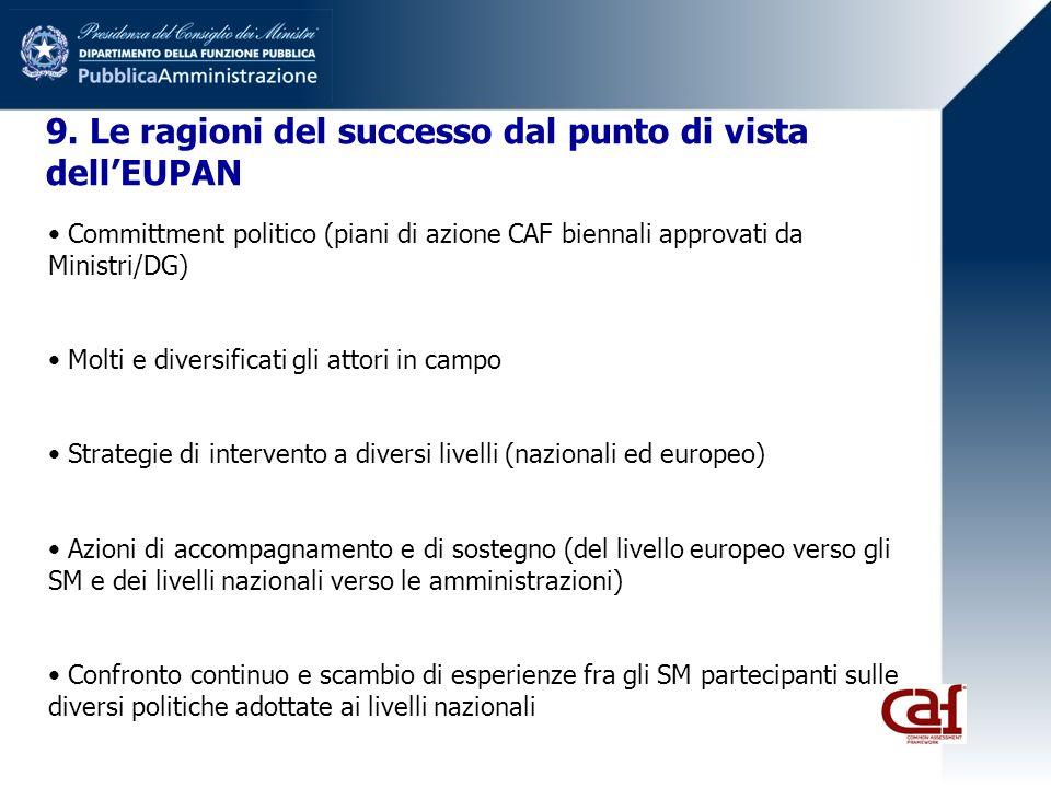 9. Le ragioni del successo dal punto di vista dellEUPAN Committment politico (piani di azione CAF biennali approvati da Ministri/DG) Molti e diversifi