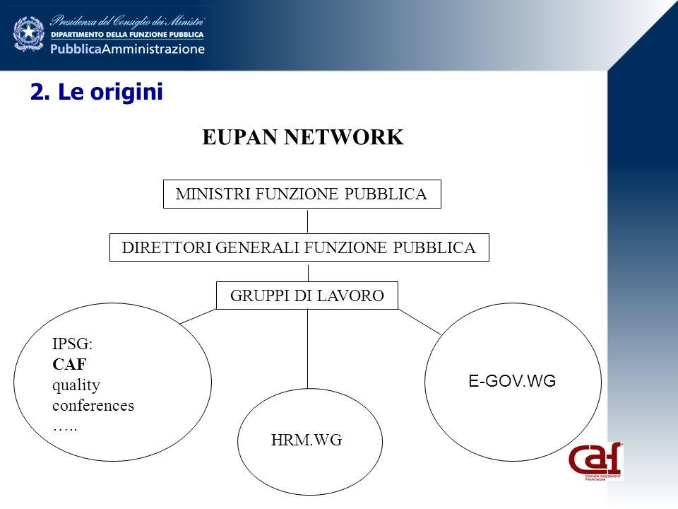 2. Le origini E-GOV.WG MINISTRI FUNZIONE PUBBLICA DIRETTORI GENERALI FUNZIONE PUBBLICA GRUPPI DI LAVORO EUPAN NETWORK IPSG: CAF quality conferences ….