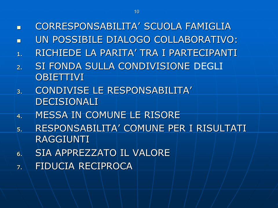 10 CORRESPONSABILITA SCUOLA FAMIGLIA CORRESPONSABILITA SCUOLA FAMIGLIA UN POSSIBILE DIALOGO COLLABORATIVO: UN POSSIBILE DIALOGO COLLABORATIVO: 1. RICH