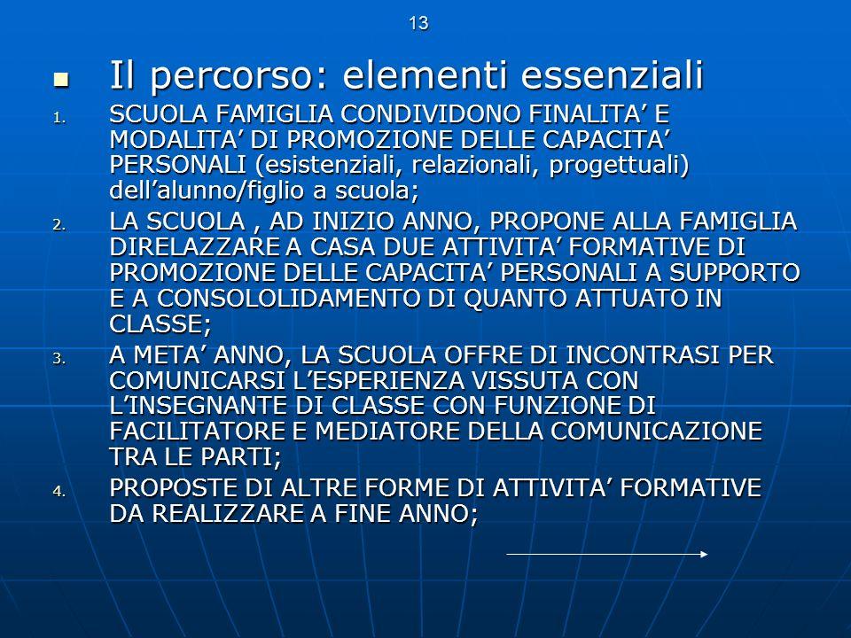 13 Il percorso: elementi essenziali Il percorso: elementi essenziali 1. SCUOLA FAMIGLIA CONDIVIDONO FINALITA E MODALITA DI PROMOZIONE DELLE CAPACITA P