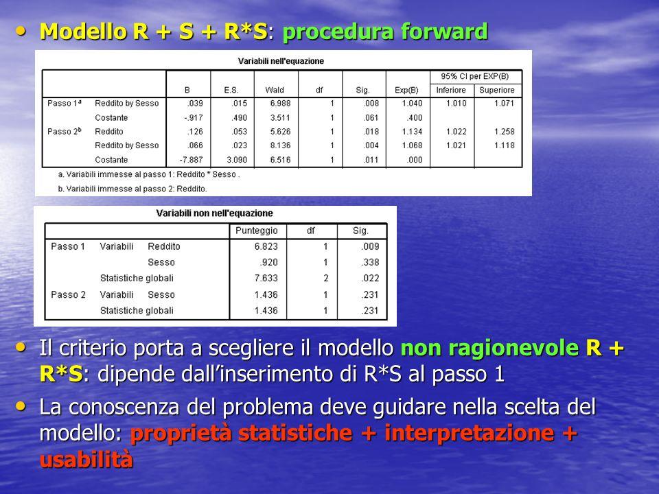 Modello R + S + R*S: procedura forward Modello R + S + R*S: procedura forward Il criterio porta a scegliere il modello non ragionevole R + R*S: dipend