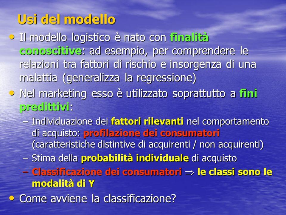 Usi del modello Il modello logistico è nato con finalità conoscitive: ad esempio, per comprendere le relazioni tra fattori di rischio e insorgenza di