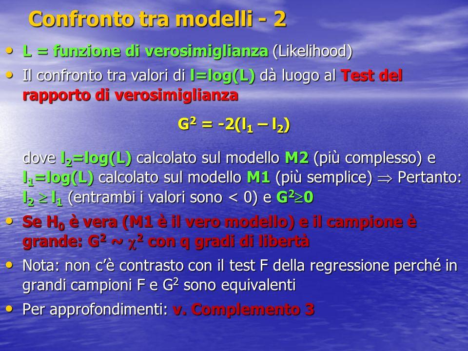 Confronto tra modelli – Esempio M2 = modello con reddito (quantitativo) e sesso; M1 = modello solo con intercetta (nessuna esplicativa) M2 = modello con reddito (quantitativo) e sesso; M1 = modello solo con intercetta (nessuna esplicativa) H 0 : β 1 =0, β 2 =0 H 0 : β 1 =0, β 2 =0 Output SPSS (test omnibus sui coefficienti) Output SPSS (test omnibus sui coefficienti) G 2 = 16.535 distribuzione 2 con 2 gradi di libertà G 2 = 16.535 distribuzione 2 con 2 gradi di libertà G 2 =16.535 è fortemente significativo (p-value approx = 0) forte evidenza che almeno un coefficiente tra β 1 e β 2 è 0 (analogia con il test F dellANOVA) G 2 =16.535 è fortemente significativo (p-value approx = 0) forte evidenza che almeno un coefficiente tra β 1 e β 2 è 0 (analogia con il test F dellANOVA)