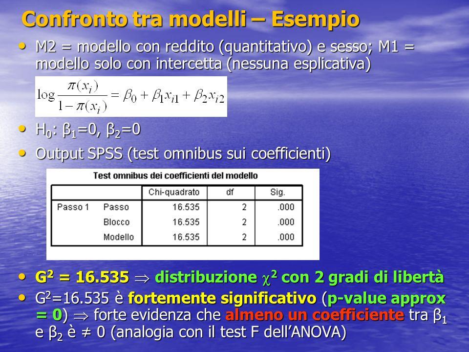 Bontà di adattamento - test Il test G 2 per il confronto tra modelli può essere usato anche per valutare la bontà di adattamento si pone: Il test G 2 per il confronto tra modelli può essere usato anche per valutare la bontà di adattamento si pone: M1 = modello stimato M2 = modello saturo: i valori di Y stimati dal modello coincidono con quelli osservati modello con adattamento perfetto (v.