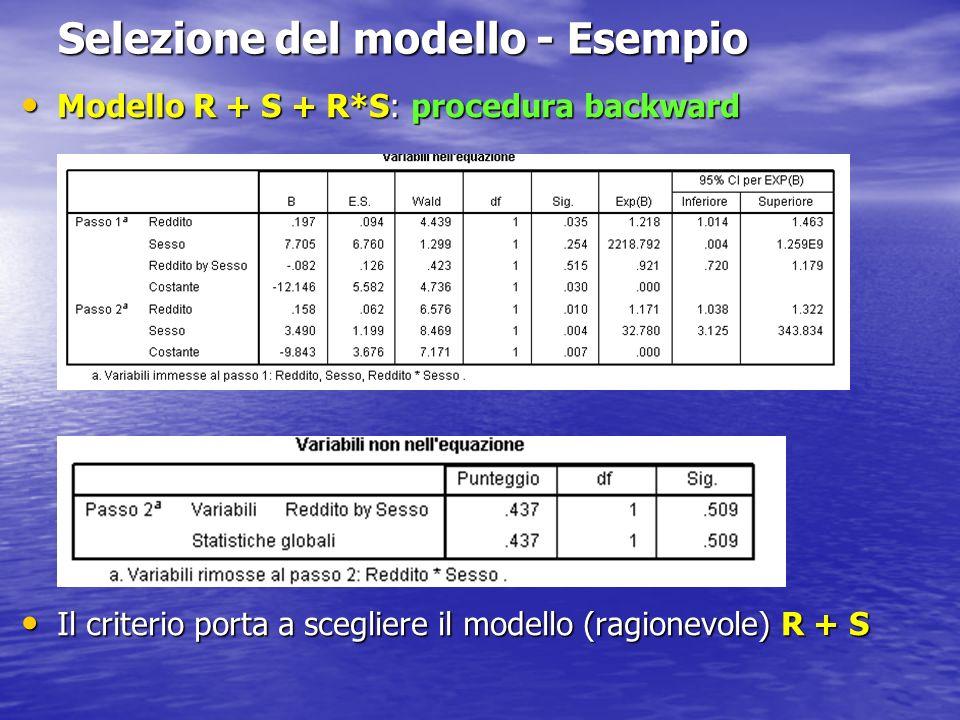 Modello R + S + R*S: procedura forward Modello R + S + R*S: procedura forward Il criterio porta a scegliere il modello non ragionevole R + R*S: dipende dallinserimento di R*S al passo 1 Il criterio porta a scegliere il modello non ragionevole R + R*S: dipende dallinserimento di R*S al passo 1 La conoscenza del problema deve guidare nella scelta del modello: proprietà statistiche + interpretazione + usabilità La conoscenza del problema deve guidare nella scelta del modello: proprietà statistiche + interpretazione + usabilità