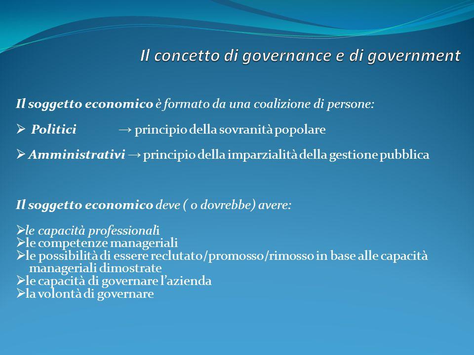 Il soggetto economico è formato da una coalizione di persone: Politici principio della sovranità popolare Amministrativi principio della imparzialità