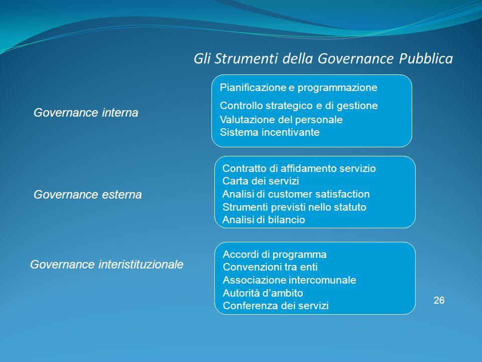 26 Gli Strumenti della Governance Pubblica Governance interna Pianificazione e programmazione Controllo strategico e di gestione Valutazione del perso