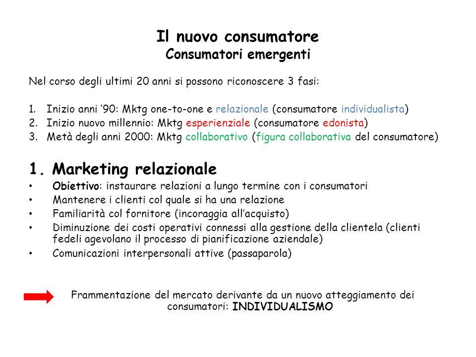 Il nuovo consumatore Consumatori emergenti Nel corso degli ultimi 20 anni si possono riconoscere 3 fasi: 1.Inizio anni 90: Mktg one-to-one e relaziona
