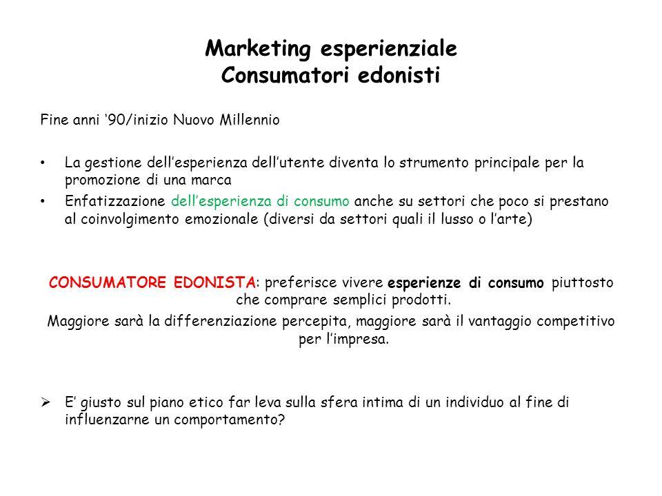 Marketing esperienziale Consumatori edonisti Fine anni 90/inizio Nuovo Millennio La gestione dellesperienza dellutente diventa lo strumento principale