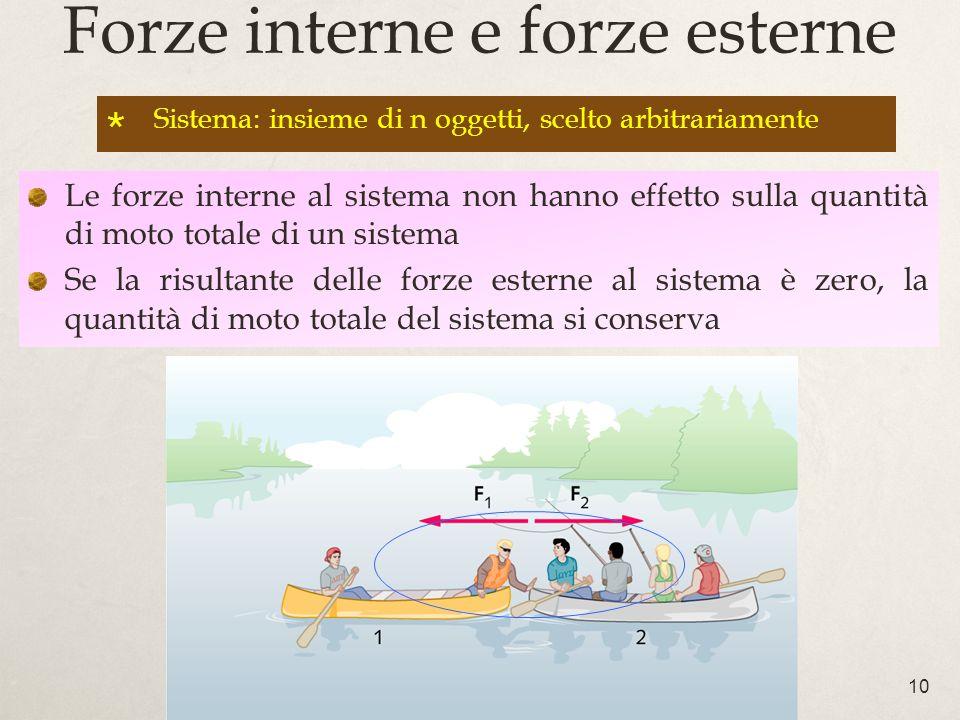 10 Forze interne e forze esterne Sistema: insieme di n oggetti, scelto arbitrariamente Le forze interne al sistema non hanno effetto sulla quantità di