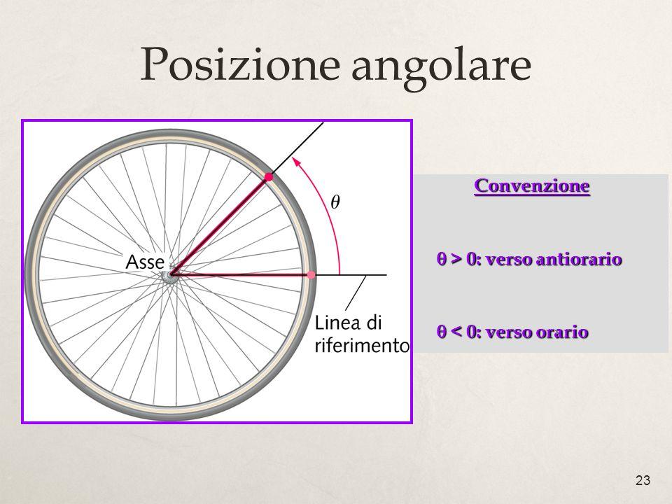 23 Posizione angolare Convenzione > 0: verso antiorario > 0: verso antiorario < 0: verso orario < 0: verso orario