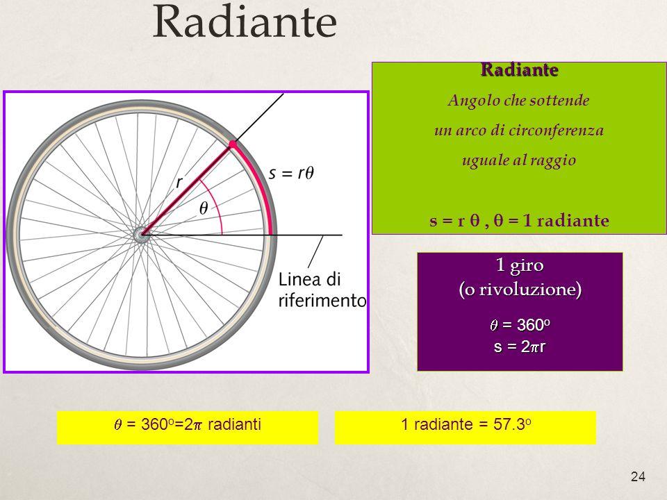 24 Radiante Radiante Angolo che sottende un arco di circonferenza uguale al raggio s = r = 1 radiante 1 giro (o rivoluzione) = 360 o = 360 o s = 2 r = 360 o =2 radianti 1 radiante = 57.3 o
