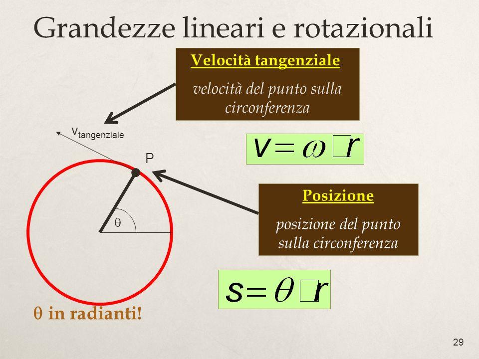 29 Grandezze lineari e rotazionali v tangenziale Velocità tangenziale : velocità del punto sulla circonferenza Posizione posizione del punto sulla circonferenza P in radianti!
