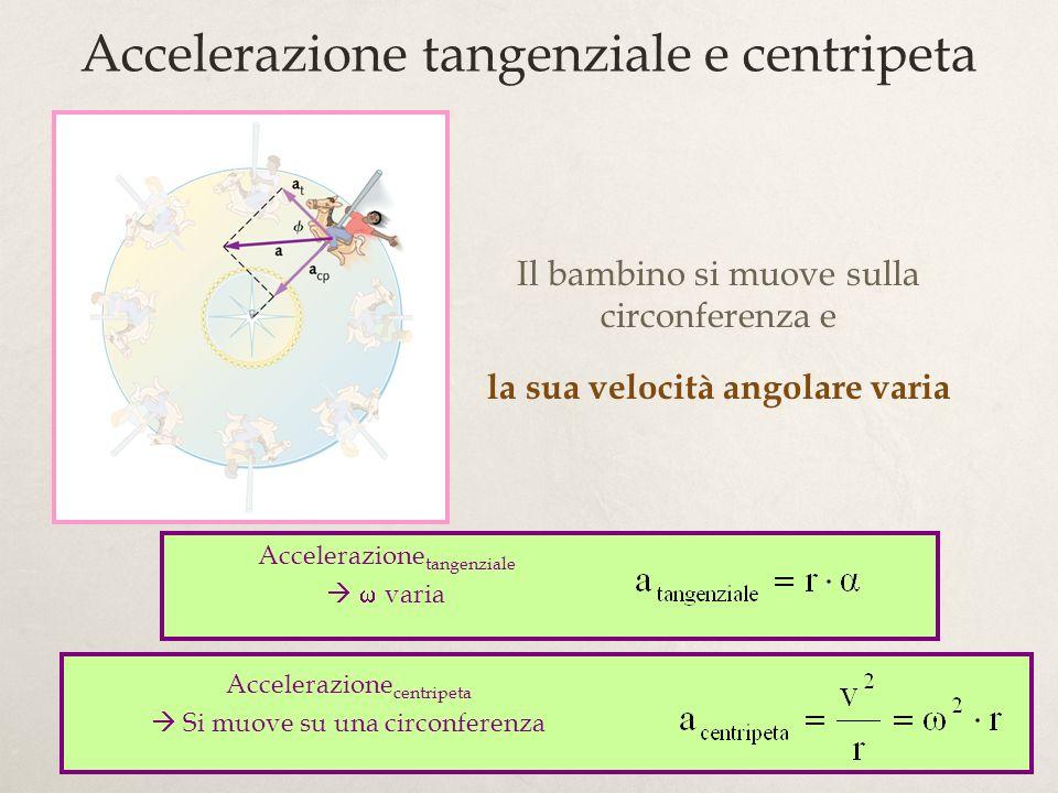 31 Accelerazione tangenziale e centripeta Il bambino si muove sulla circonferenza e la sua velocità angolare varia Accelerazione tangenziale varia Acc