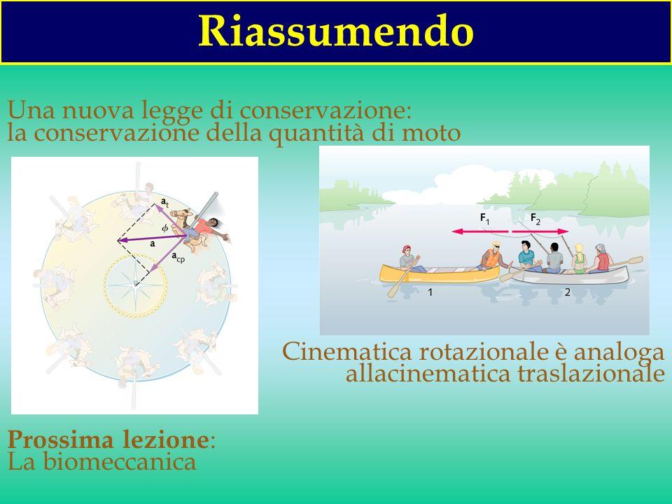 34 Una nuova legge di conservazione: la conservazione della quantità di moto Cinematica rotazionale è analoga allacinematica traslazionale Prossima lezione : La biomeccanica Riassumendo