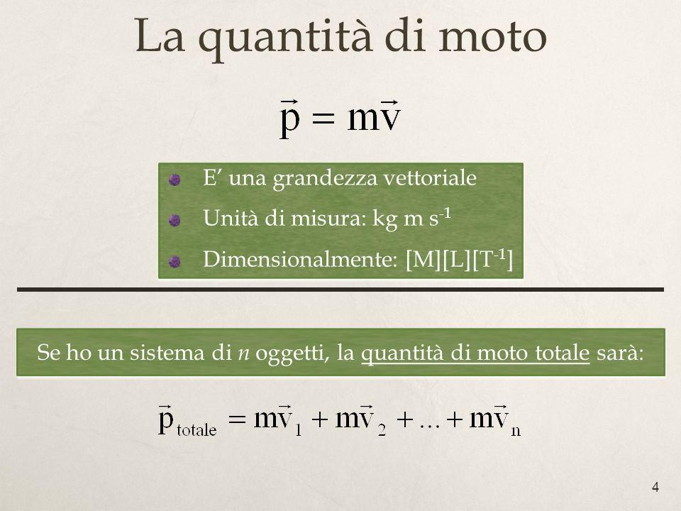 4 La quantità di moto E una grandezza vettoriale Unità di misura: kg m s -1 Dimensionalmente: [M][L][T -1 ] E una grandezza vettoriale Unità di misura: kg m s -1 Dimensionalmente: [M][L][T -1 ] Se ho un sistema di n oggetti, la quantità di moto totale sarà: