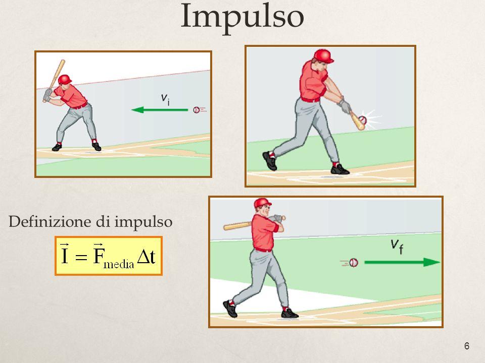 6 Impulso Definizione di impulso