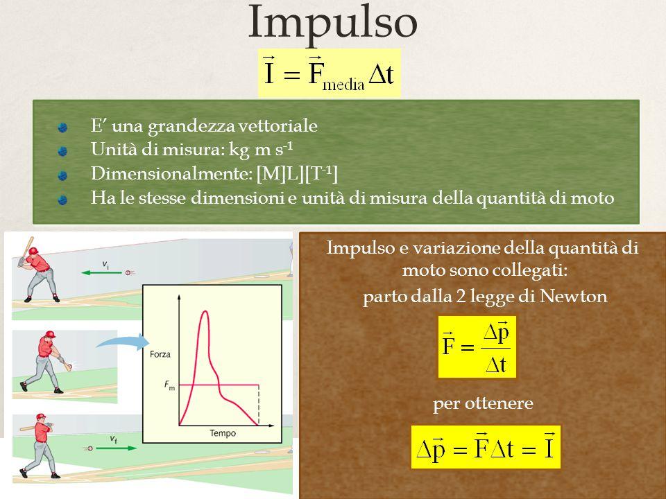 7 Impulso E una grandezza vettoriale Unità di misura: kg m s -1 Dimensionalmente: [M]L][T -1 ] Ha le stesse dimensioni e unità di misura della quantità di moto E una grandezza vettoriale Unità di misura: kg m s -1 Dimensionalmente: [M]L][T -1 ] Ha le stesse dimensioni e unità di misura della quantità di moto Impulso e variazione della quantità di moto sono collegati: parto dalla 2 legge di Newton per ottenere Impulso e variazione della quantità di moto sono collegati: parto dalla 2 legge di Newton per ottenere