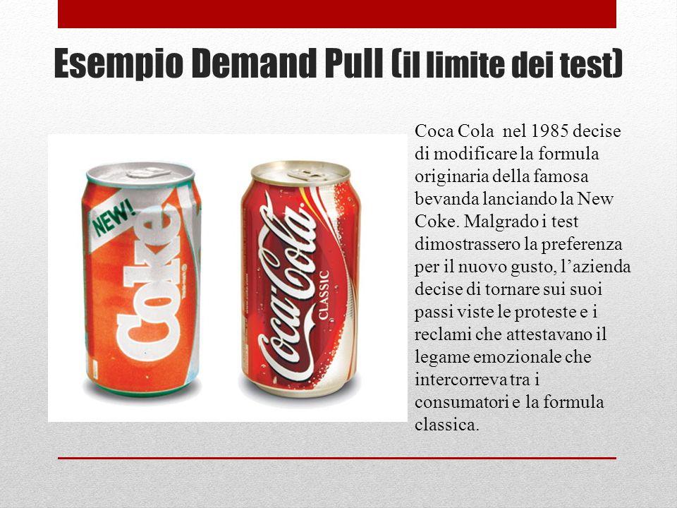 Esempio Demand Pull ( il limite dei test ) Coca Cola nel 1985 decise di modificare la formula originaria della famosa bevanda lanciando la New Coke.