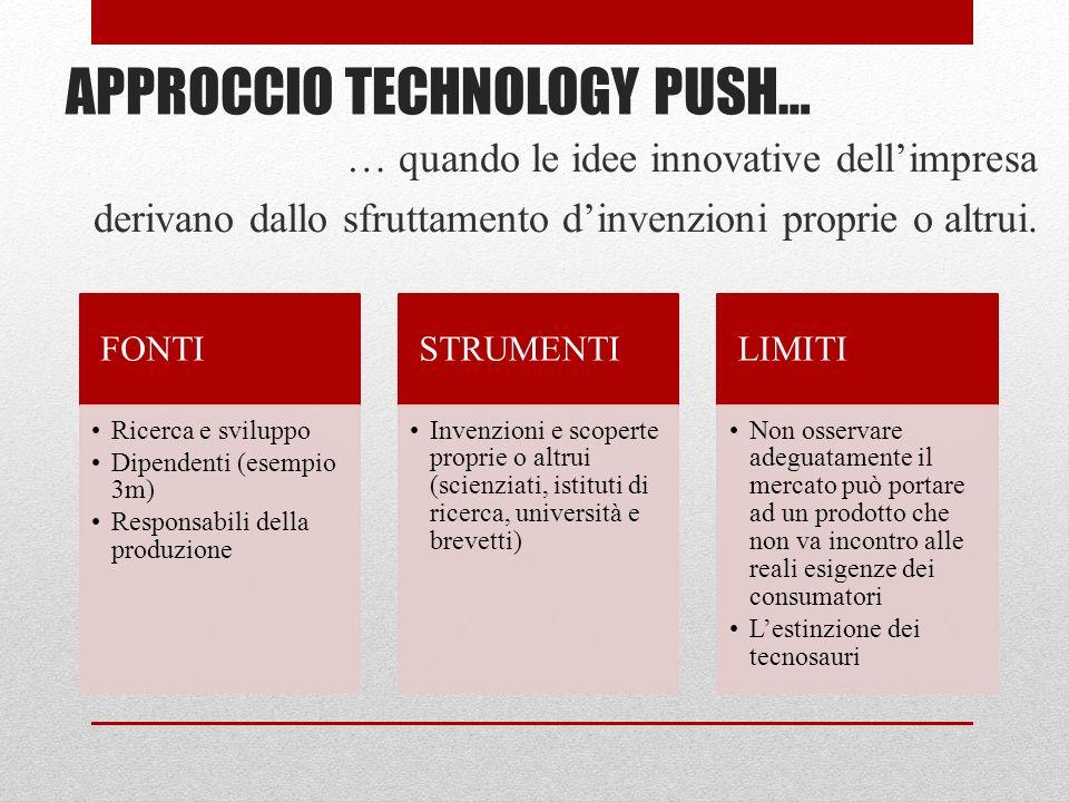 Esempio Technology Push (il rischio aziendale) Il Tablet è un esempio evidente dellapproccio Technology Push poiché non è nato con lintento di soddisfare bisogni, ma di crearne di nuovi conciliando la tecnologia degli Smartphone con quella dei Notebook.