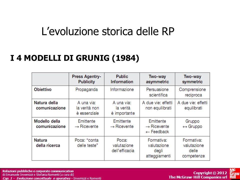 Relazioni pubbliche e corporate communication di Emanuele Invernizzi e Stefania Romenti (a cura di) Cap. 1 – Evoluzione concettuale e operativa – Inve