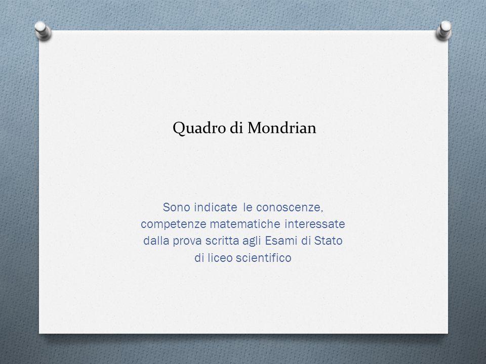 Quadro di Mondrian Sono indicate le conoscenze, competenze matematiche interessate dalla prova scritta agli Esami di Stato di liceo scientifico