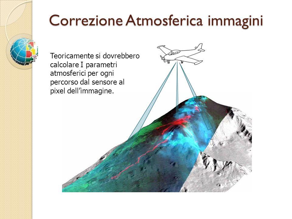Correzione Atmosferica immagini Teoricamente si dovrebbero calcolare I parametri atmosferici per ogni percorso dal sensore al pixel dellimmagine.