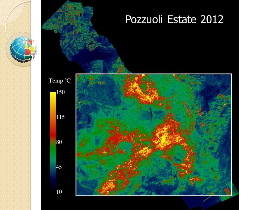 Pozzuoli Estate 2012