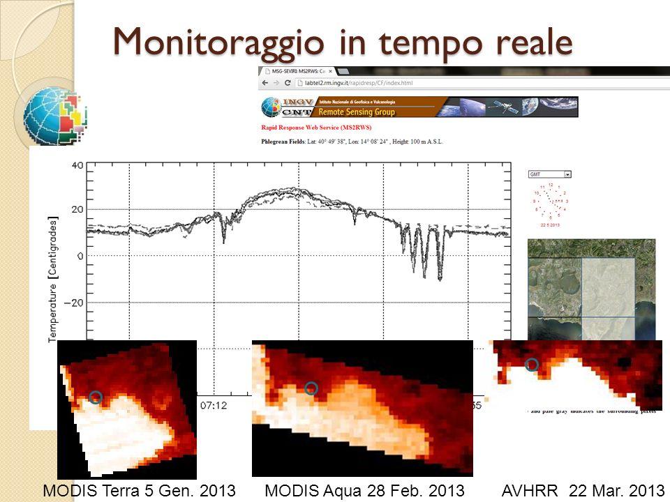 Monitoraggio in tempo reale MODIS Terra 5 Gen. 2013MODIS Aqua 28 Feb. 2013AVHRR 22 Mar. 2013