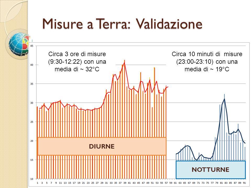 Misure a Terra: Validazione DIURNE NOTTURNE Circa 3 ore di misure (9:30-12:22) con una media di ~ 32°C Circa 10 minuti di misure (23:00-23:10) con una