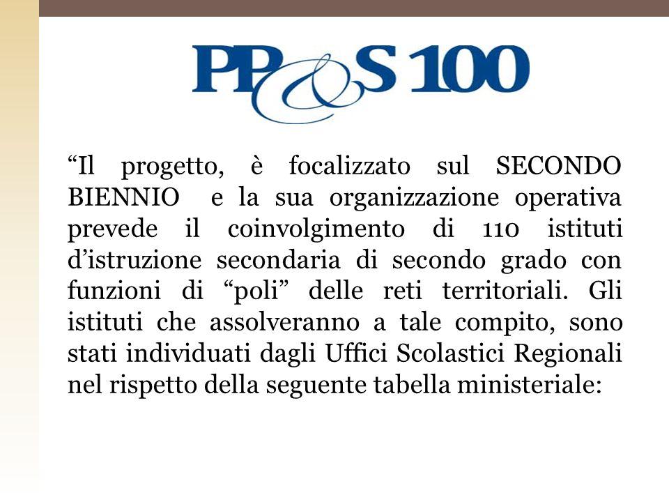 Il progetto, è focalizzato sul SECONDO BIENNIO e la sua organizzazione operativa prevede il coinvolgimento di 110 istituti distruzione secondaria di s