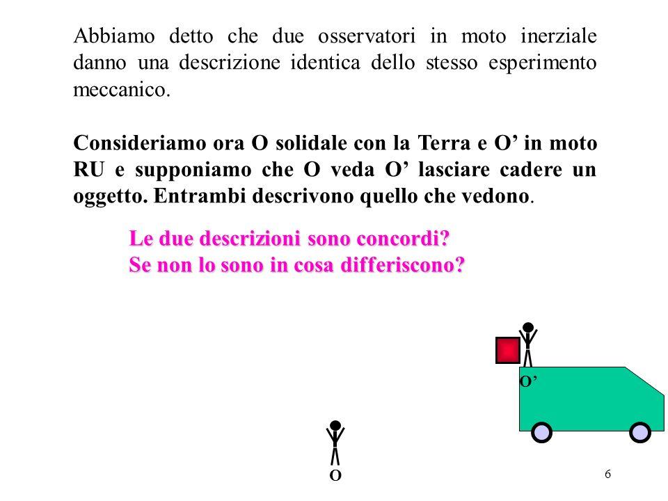 5 Il principio afferma che non è possibile determinare se si è fermi o animati di moto rettilineo uniforme attraverso esperimenti meccanici (caduta di