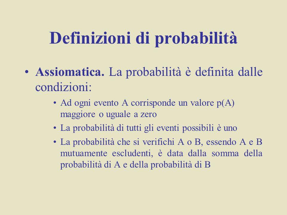Definizioni di probabilità Assiomatica. La probabilità è definita dalle condizioni: Ad ogni evento A corrisponde un valore p(A) maggiore o uguale a ze