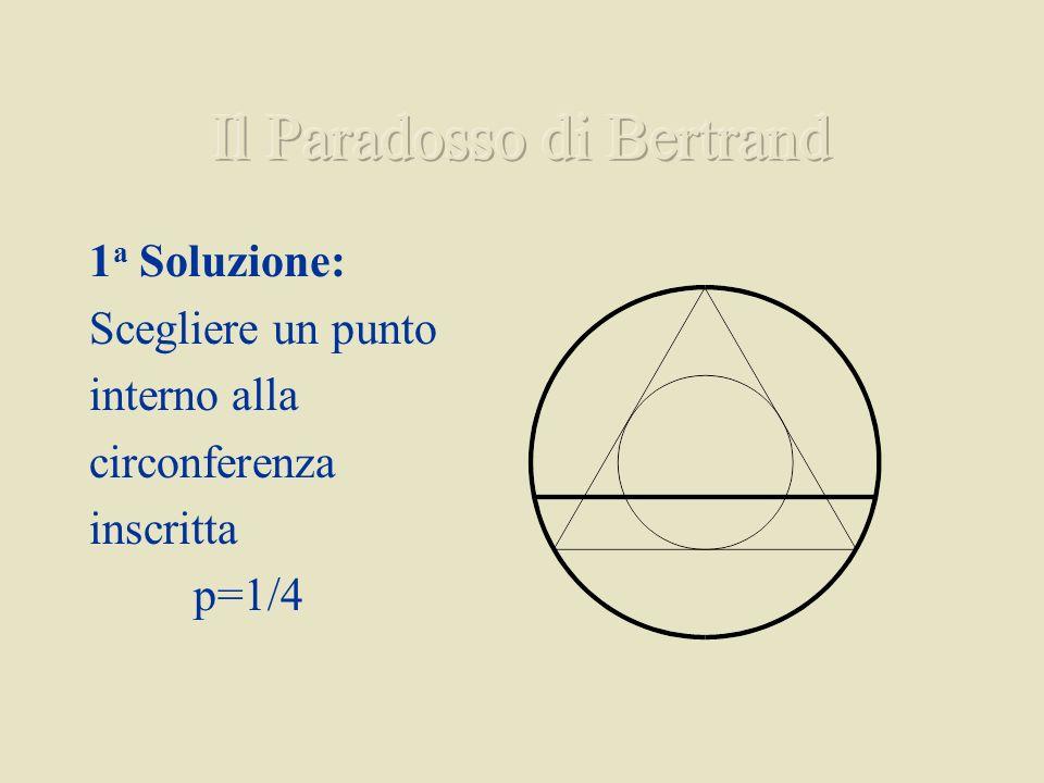 1 a Soluzione: Scegliere un punto interno alla circonferenza inscritta p=1/4
