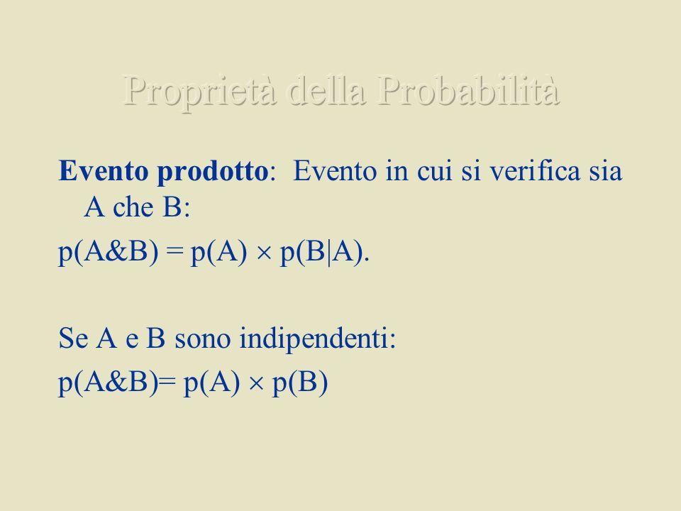 Evento prodotto: Evento in cui si verifica sia A che B: p(A&B) = p(A) p(B A). Se A e B sono indipendenti: p(A&B)= p(A) p(B)
