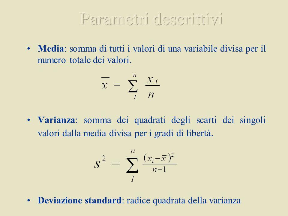 Media: somma di tutti i valori di una variabile divisa per il numero totale dei valori. Varianza: somma dei quadrati degli scarti dei singoli valori d