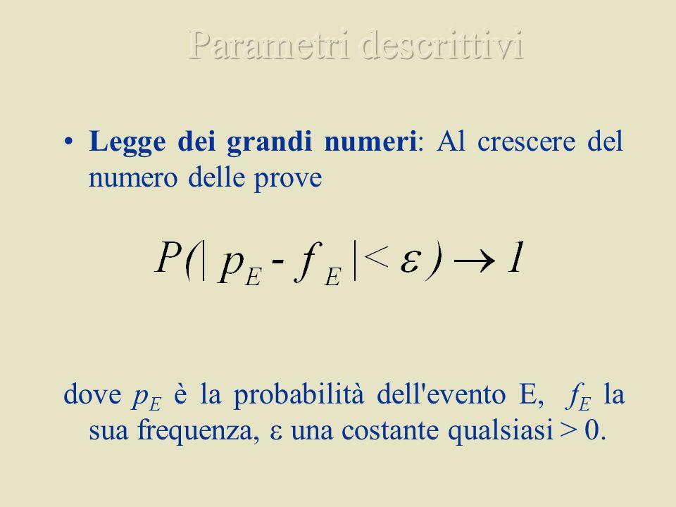 Legge dei grandi numeri: Al crescere del numero delle prove dove p E è la probabilità dell'evento E, f E la sua frequenza, una costante qualsiasi > 0.