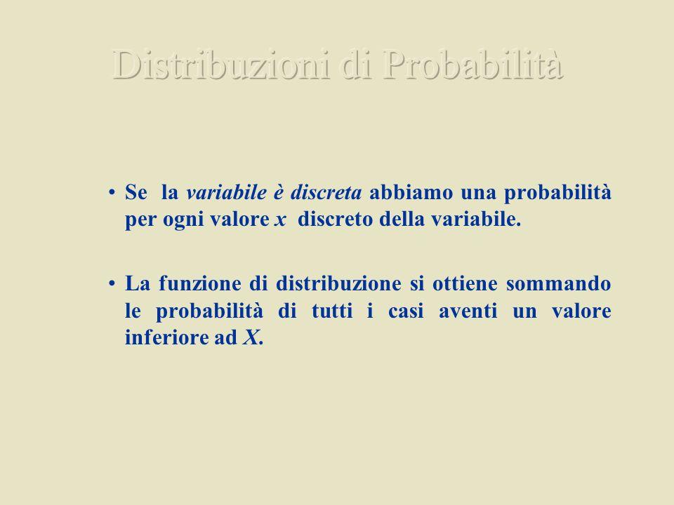 Se la variabile è discreta abbiamo una probabilità per ogni valore x discreto della variabile.