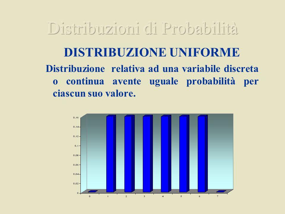 DISTRIBUZIONE UNIFORME Distribuzione relativa ad una variabile discreta o continua avente uguale probabilità per ciascun suo valore.