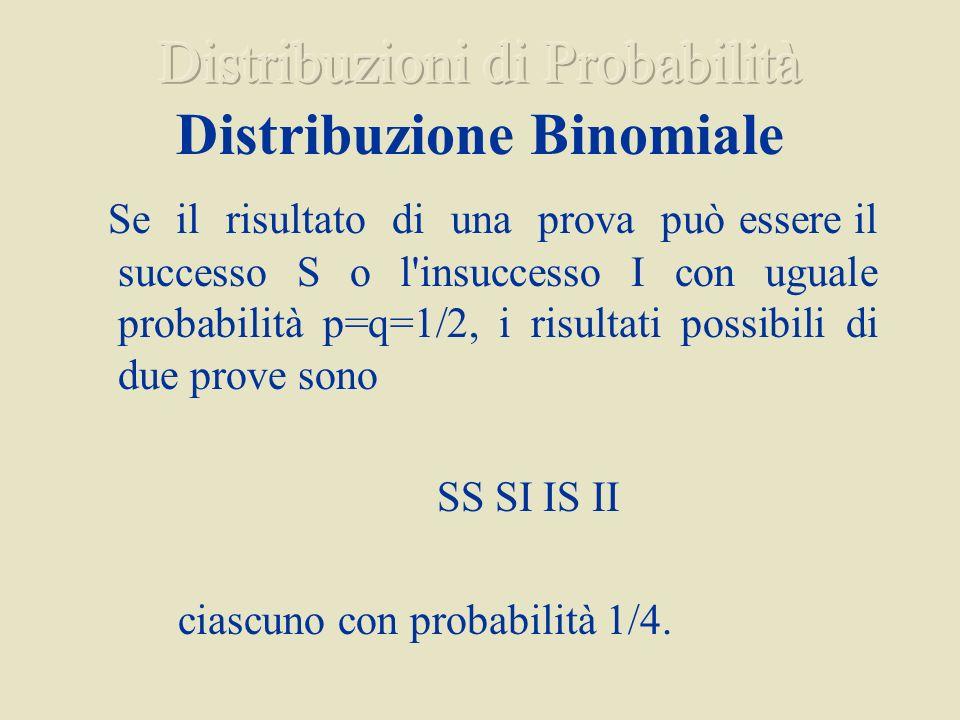 Distribuzione Binomiale Se il risultato di una prova può essere il successo S o l insuccesso I con uguale probabilità p=q=1/2, i risultati possibili di due prove sono SS SI IS II ciascuno con probabilità 1/4.