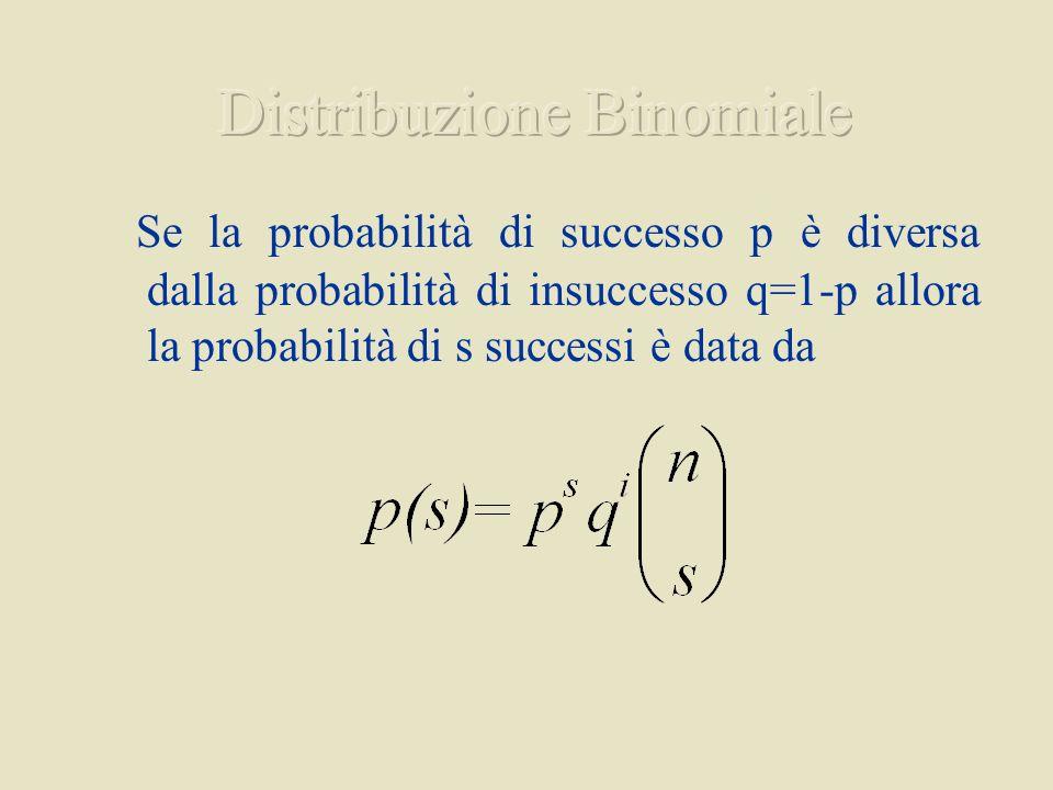 Se la probabilità di successo p è diversa dalla probabilità di insuccesso q=1 p allora la probabilità di s successi è data da