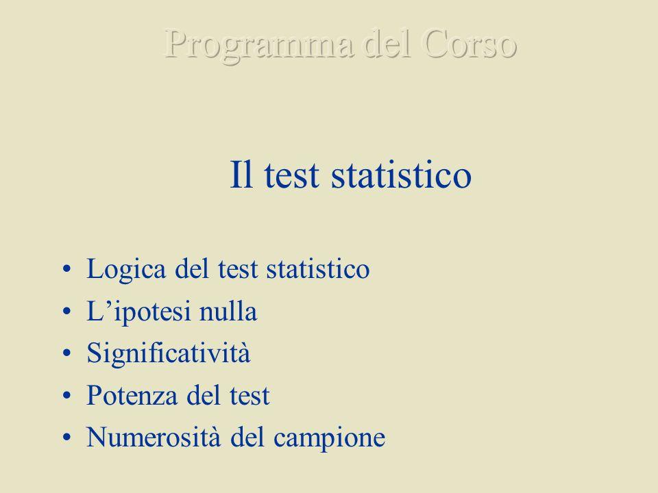 Il test statistico Logica del test statistico Lipotesi nulla Significatività Potenza del test Numerosità del campione