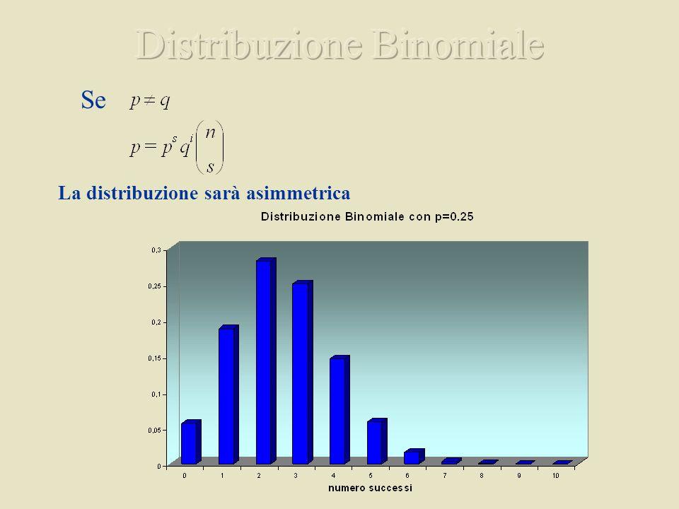 Se La distribuzione sarà asimmetrica