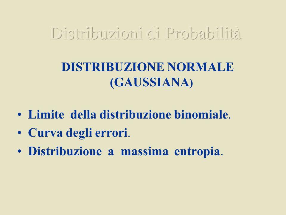 DISTRIBUZIONE NORMALE (GAUSSIANA ) Limite della distribuzione binomiale. Curva degli errori. Distribuzione a massima entropia.