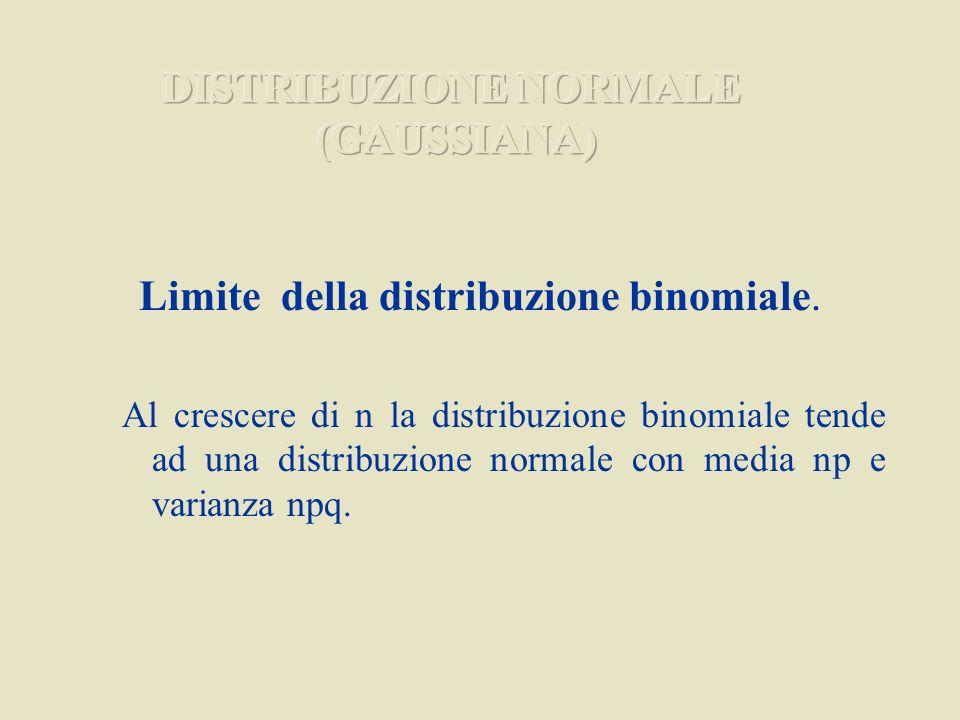 Limite della distribuzione binomiale. Al crescere di n la distribuzione binomiale tende ad una distribuzione normale con media np e varianza npq.