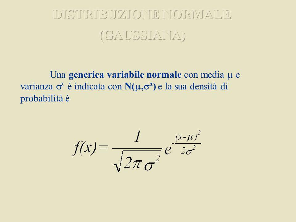 Una generica variabile normale con media e varianza ² è indicata con N(, ²) e la sua densità di probabilità è