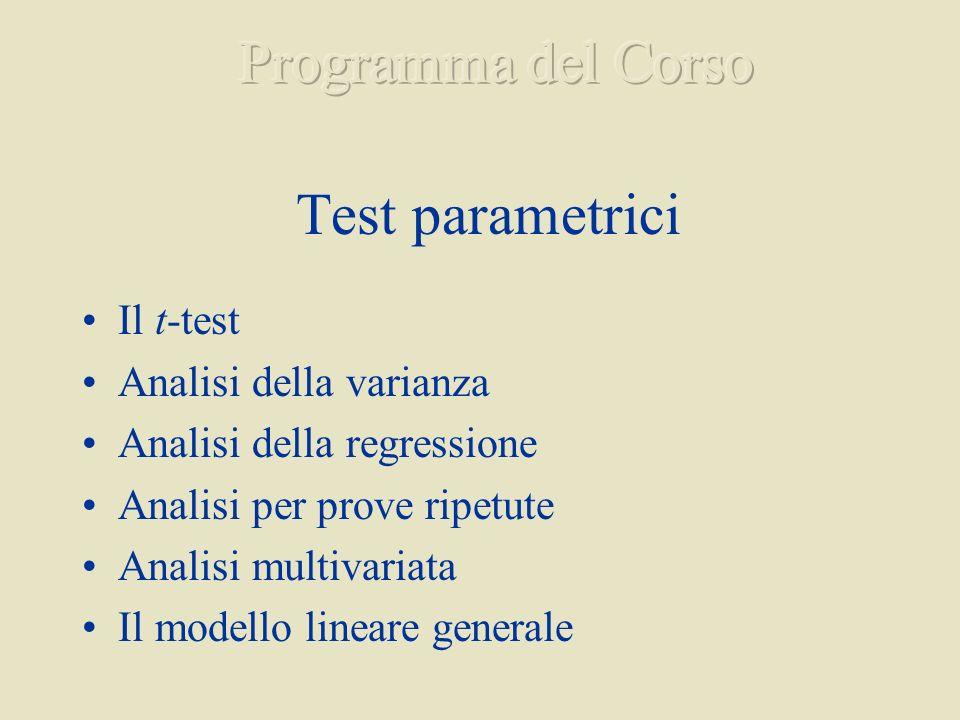 Test parametrici Il t-test Analisi della varianza Analisi della regressione Analisi per prove ripetute Analisi multivariata Il modello lineare general